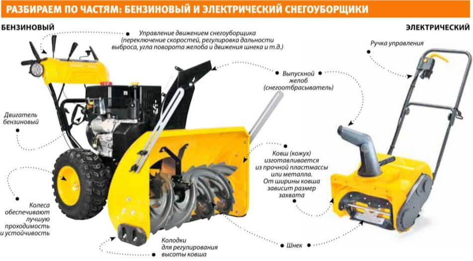 Инструкция по работе на снегоуборочной машине и ее обслуживание
