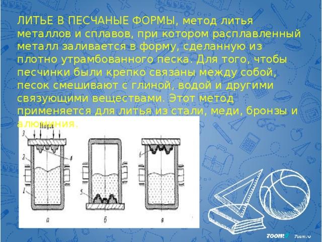 Литье алюминия в песчаные формы – aluminium-guide.com