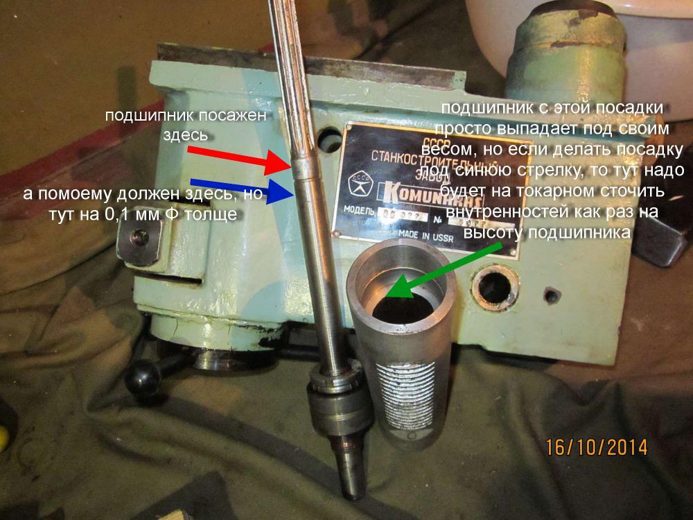 Сверлильный станок 2м112: технические характеристики