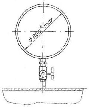 Инструкция по замене манометров - moy-instrument.ru - обзор инструмента и техники