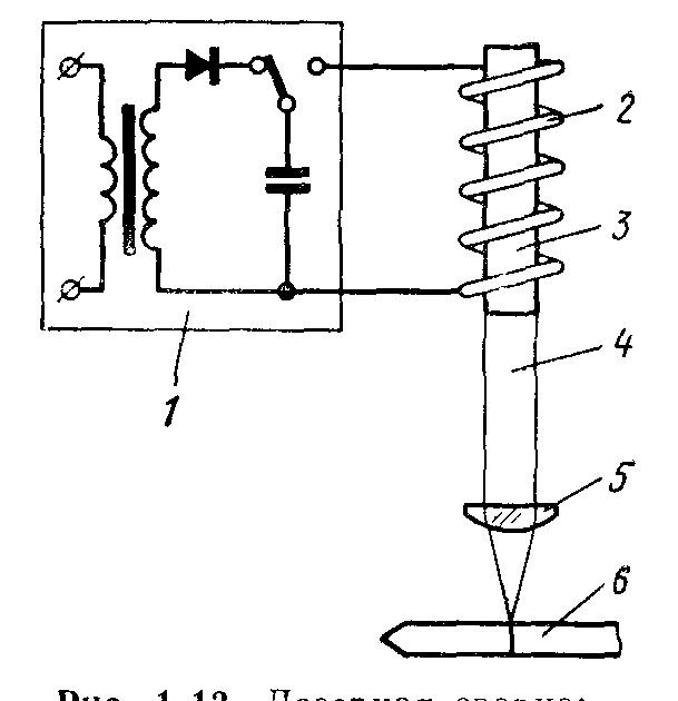 Как выполняется конденсаторная сварка своими руками?