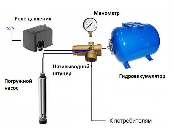 Подключение и регулировка реле давления для насоса инструктаж по настройке
