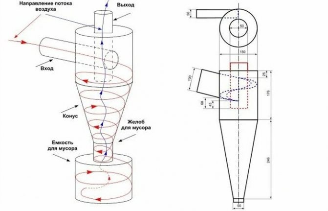 Создание циклона для пылесоса своими руками: чертежи и схемы