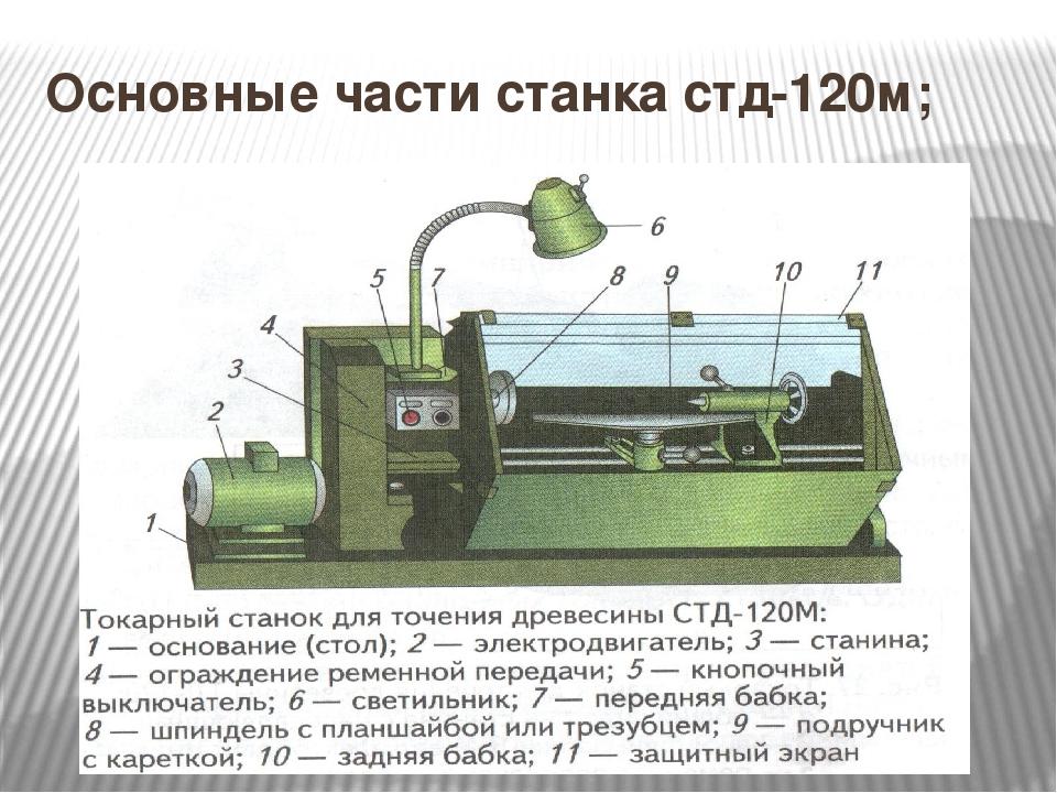 Конструкция и принцип работы токарного станка по металлу, основные узлы, схемы