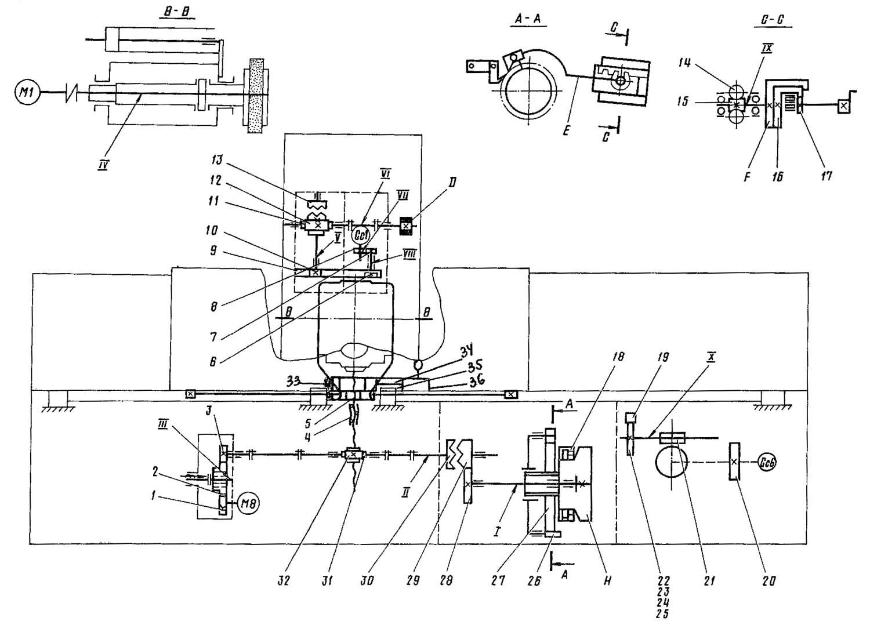 Самодельный шлифовальный станок - схемы, инструкции, видео