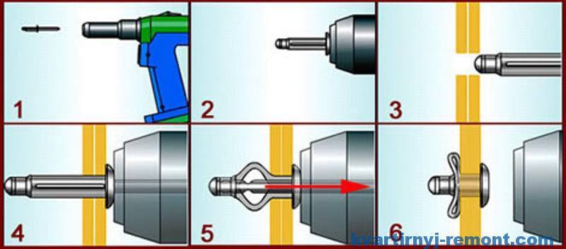 Как заклепать заклепку без заклепочника? установка резьбовых и вытяжных заклепок. как установить другие заклепки?