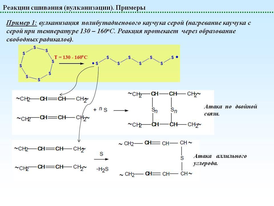 Вулканизация - каучук  - большая энциклопедия нефти и газа, статья, страница 1
