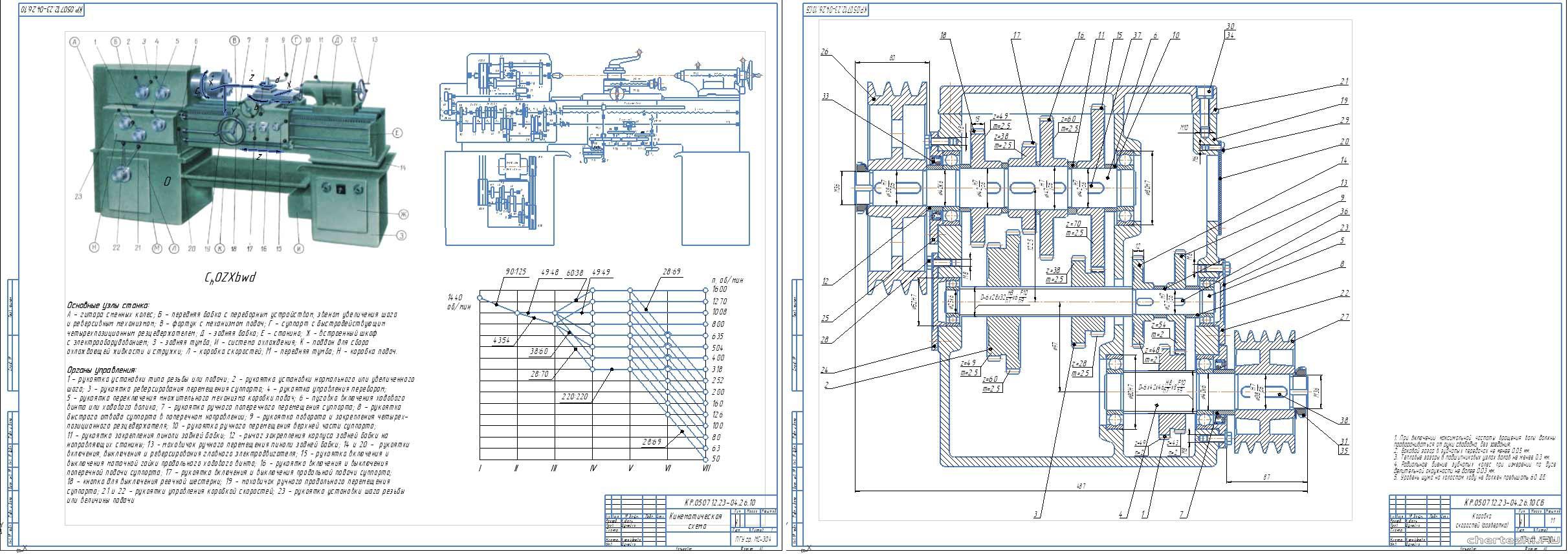 Токарный станок 1а616: технические характеристики, схемы, советы