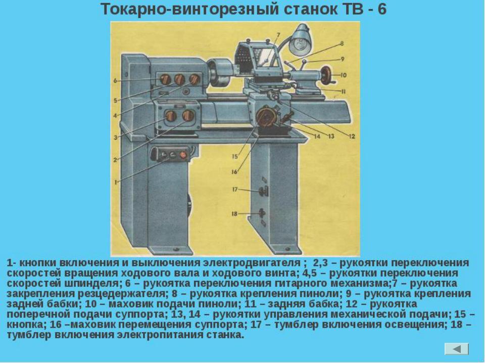 Тв-7 (тв7) станок учебный токарно-винторезный школьный схемы, описание, характеристики