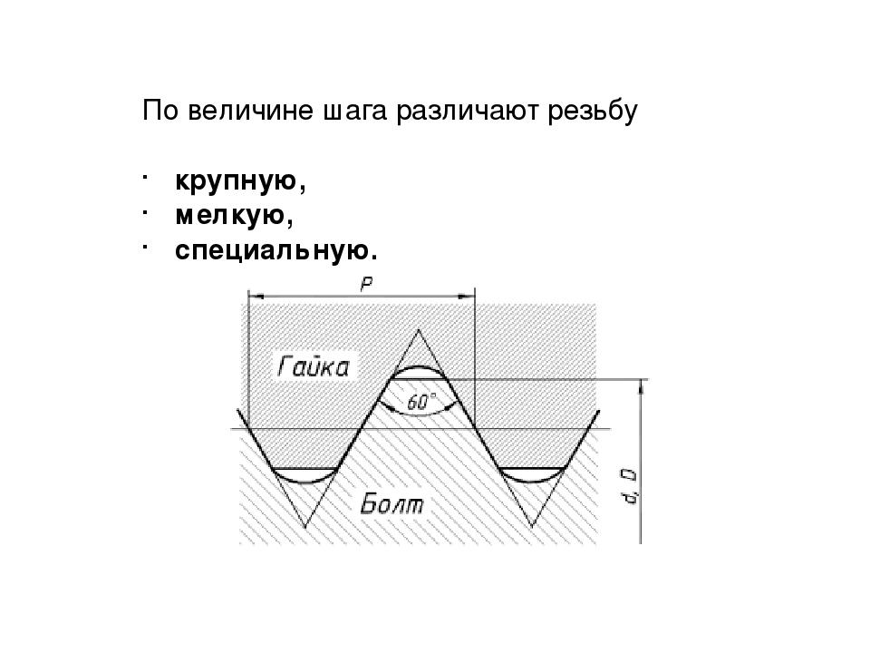 Резьба м56 основной шаг