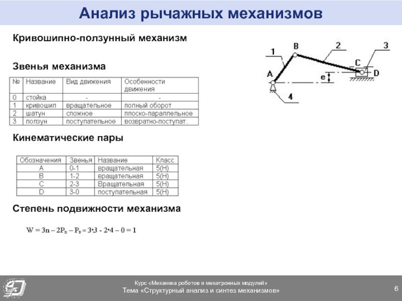 Кривошипно-ползунный механизм: устройство, принцип работы, применение