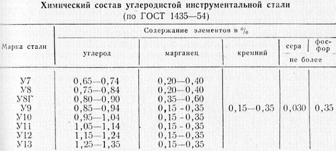Гост 14637-89