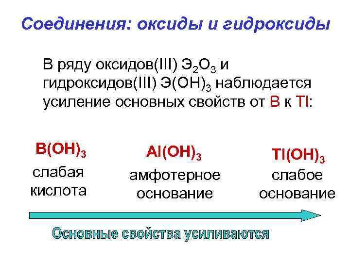 Соединения щелочных металлов: оксиды, гидроксиды, соли
