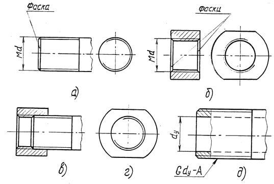 Обозначение допусков и посадок на чертежах