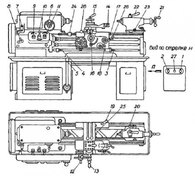 Токарный станок 1м61: технические характеристики и устройство
