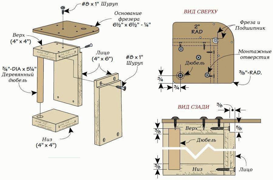 Работа фрезером по дереву: оборудование, приемы, инсрумент