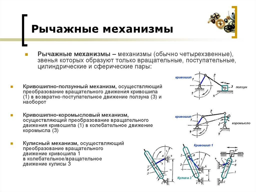 Кривошипно-шатунный механизм двигателя кшм