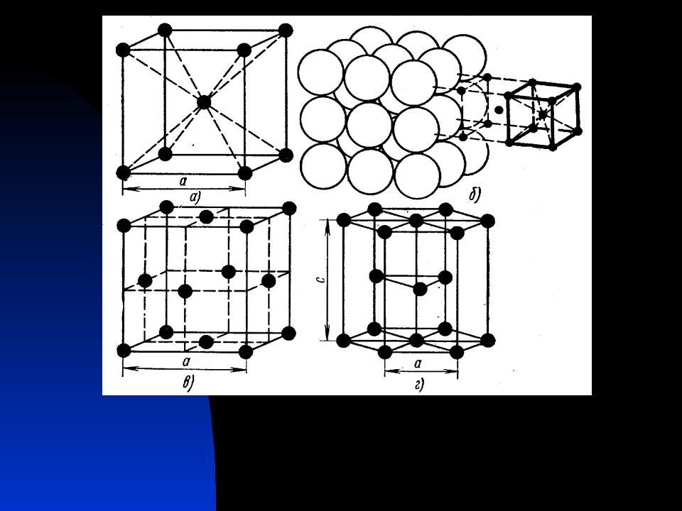 Диаграмма состояния сплавов железо-углерод — структуры, кривые охлаждения