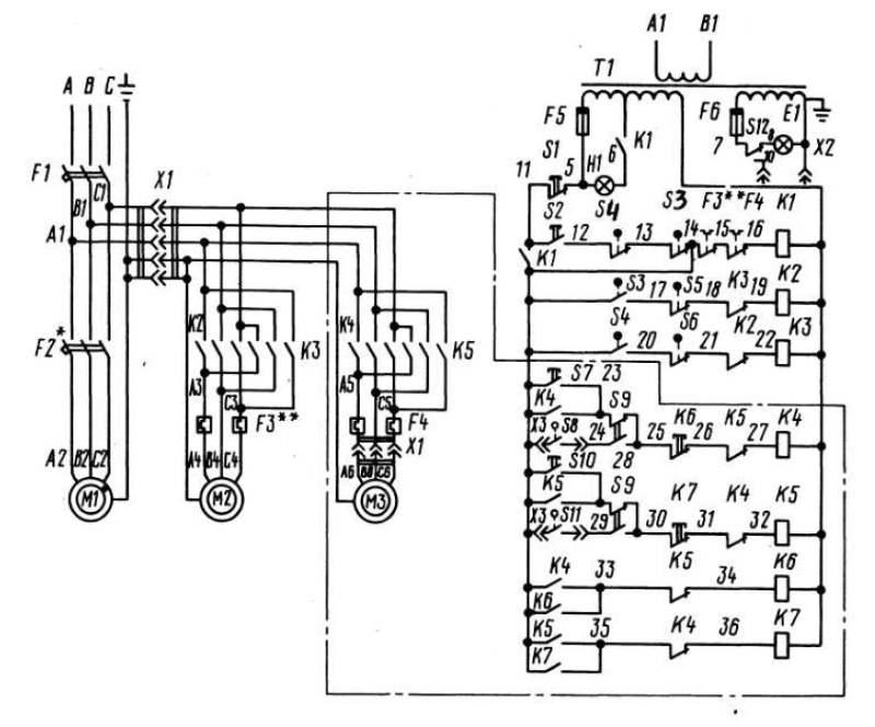 Тонкости работы радиально-сверлильного станка 2к52