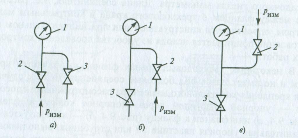 Поверка манометров: методика, периодичность, сроки, требования