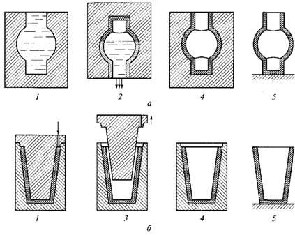 Читать книгу изделия из керамики татьяна дорошенко : онлайн чтение - страница 5