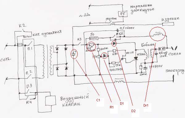 Аппарат плазменной сварки и принципы его работы