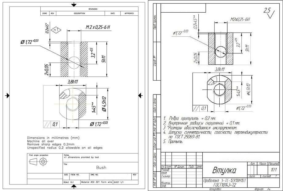 Гост 2.401-68 единая система конструкторской документации. правила выполнения чертежей пружин