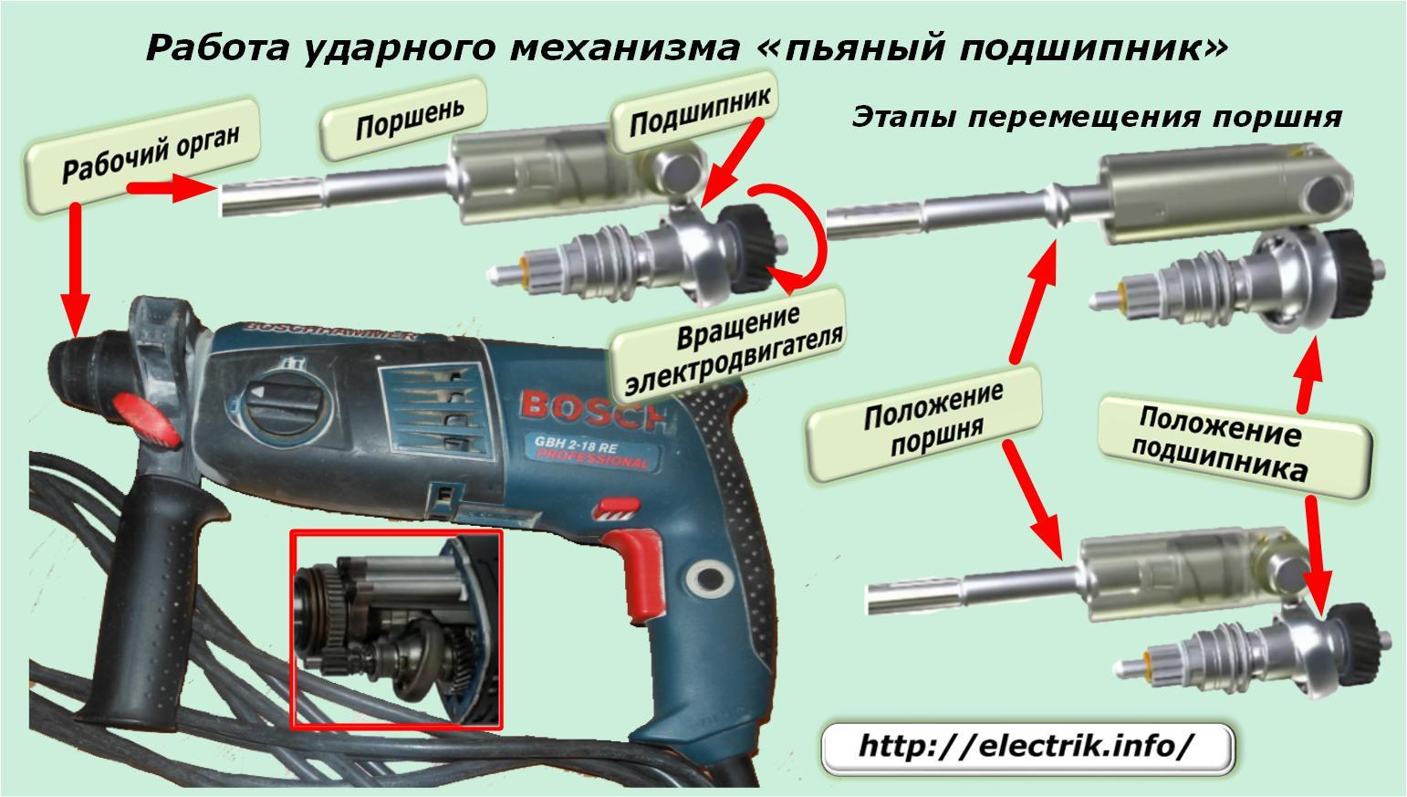 Как пользоваться перфоратором? как штробить стены под проводку? тонкости работы с перфоратором и можно ли использовать его как шуруповерт?