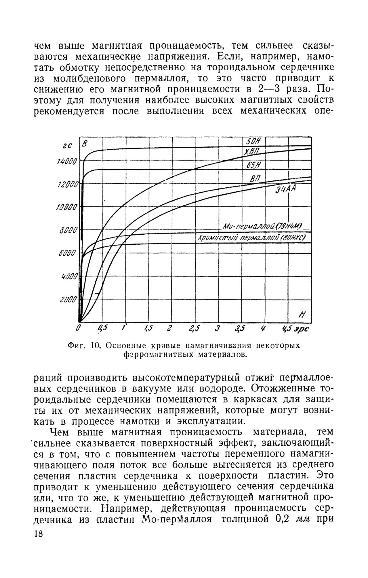 Пермаллой — википедия