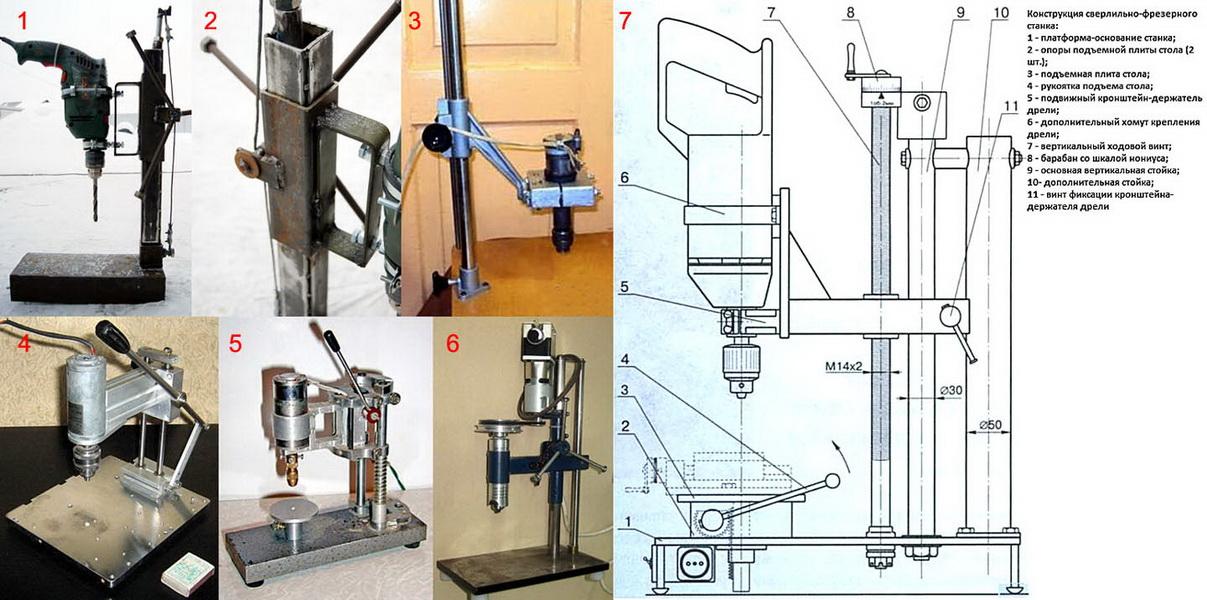 Настольный сверлильный станок своими руками: схемы и чертежи