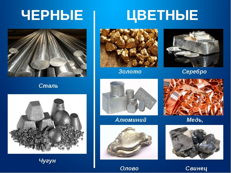 Никель ⚪: описание металла, свойства, сферы применения и месторождения
