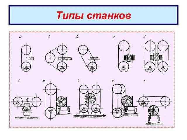 Устройство ленточной пилы: чертежи, правила сборки своими руками, обработка дерева и металла