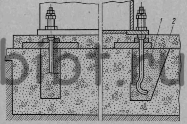 Монтаж токарного станка на фундамент - станки, инструменты и оборудование - от выбора до эксплуатации