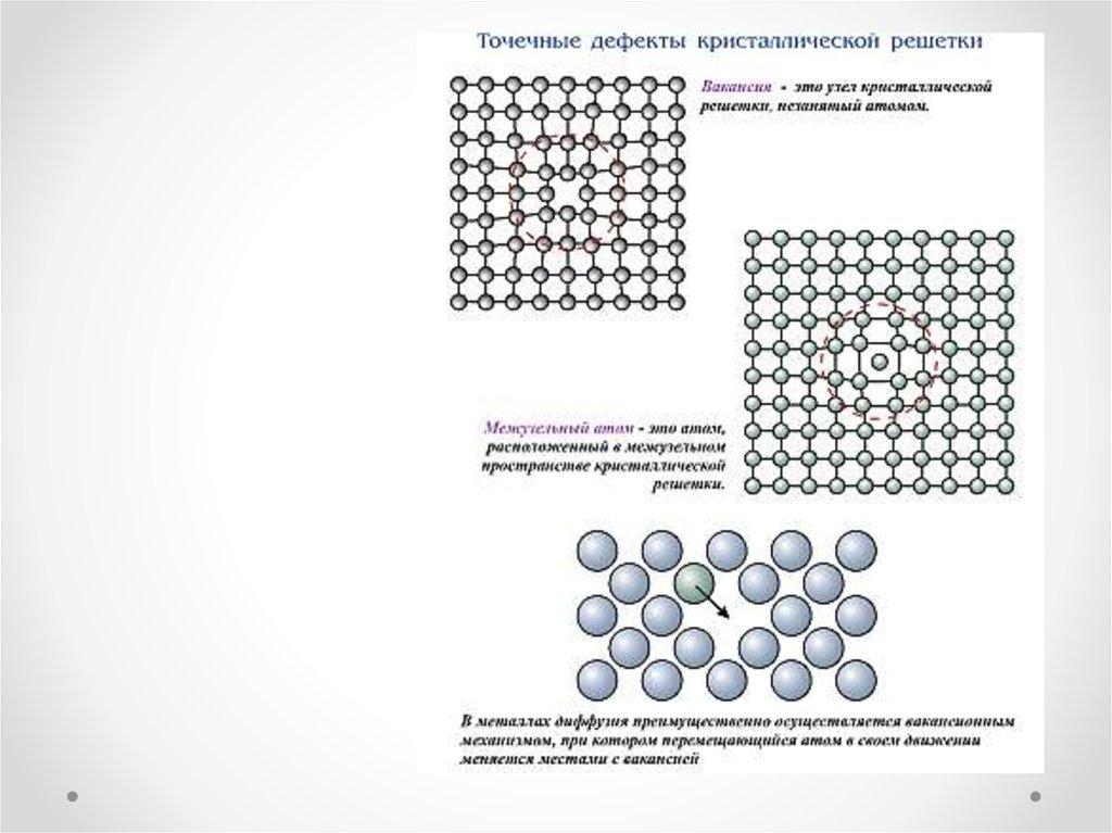 Кристаллическое строение металлов. кристаллическая решетка металлов