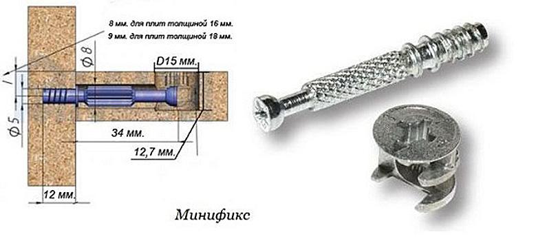 Эксцентриковая стяжка для мебели как установить, размеры, схема сборки