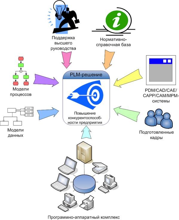 Система защиты информации: преимущества и особенности внедрения   стандарт качества