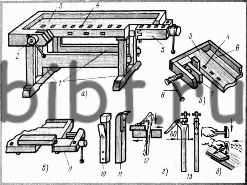 Виды и изготовление столярных верстаков: большой стационарный, складной и мобильный верстак своими руками