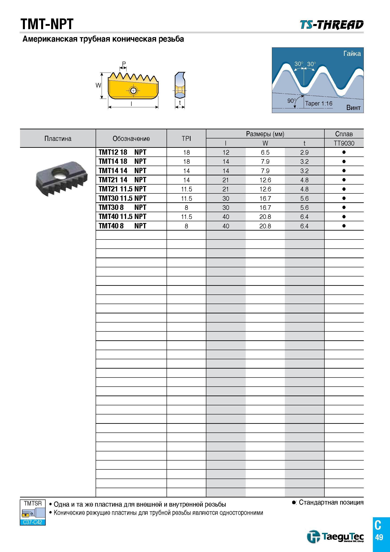 Диаметр сверла под стандартную метрическую резьбу iso с крупным и мелким шагом справочная таблица метрические и дюймовые размеры сверлильного инструмента