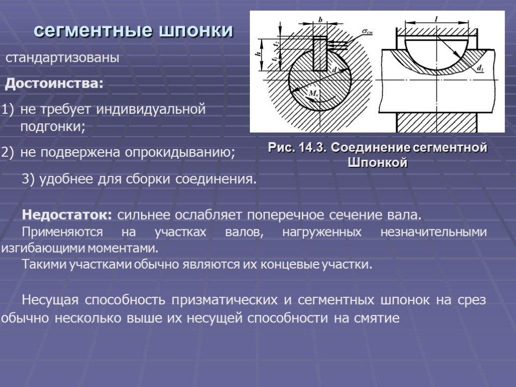 Сегментная шпонка  - большая энциклопедия нефти и газа, статья, страница 1
