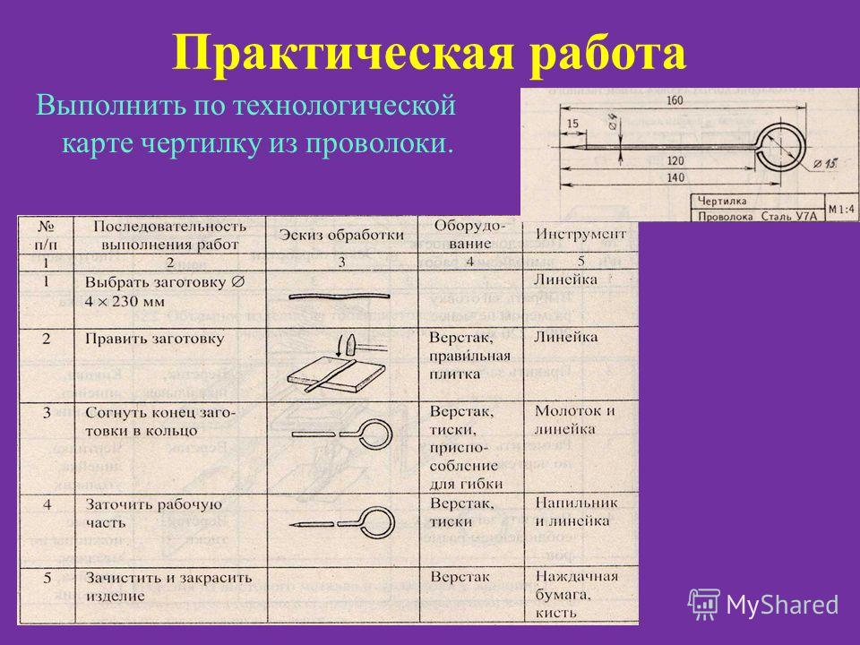 Разметочный инструмент и приспособления и приспособления слесаря: виды, устройство