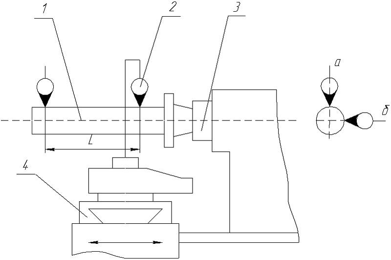 Проверка точности расточных станков - морской флот