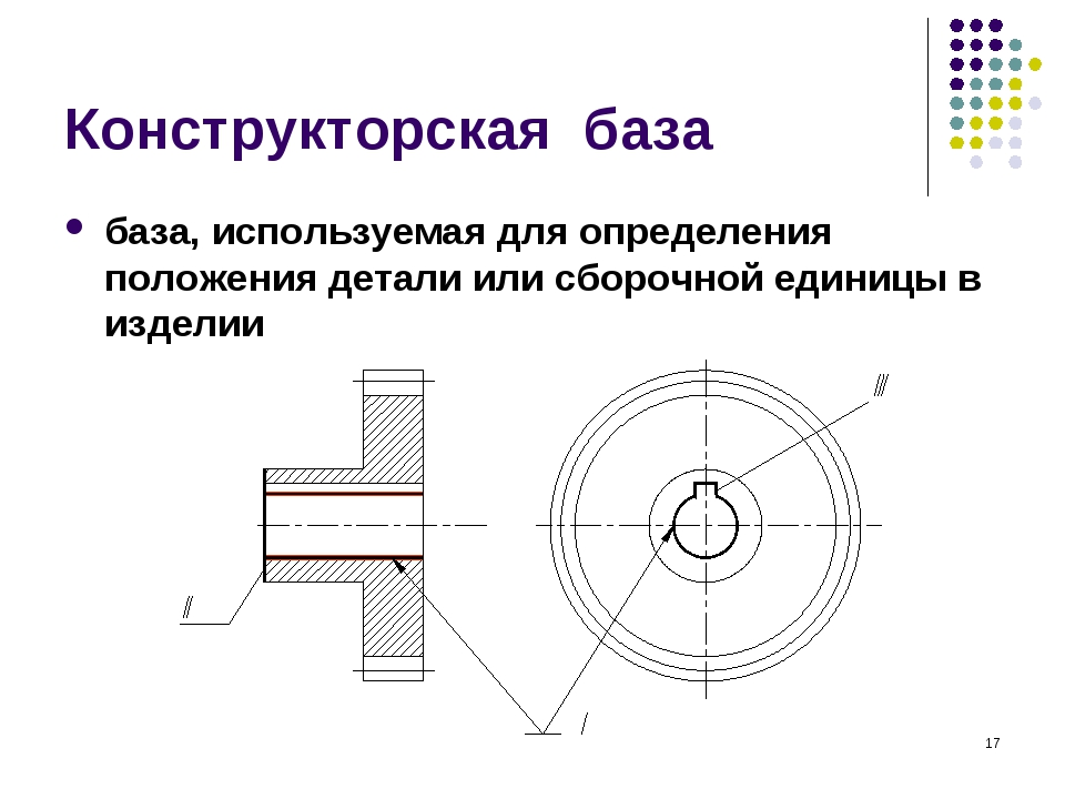 Гост 3.1001-81 единая система технологической документации. общие положения
