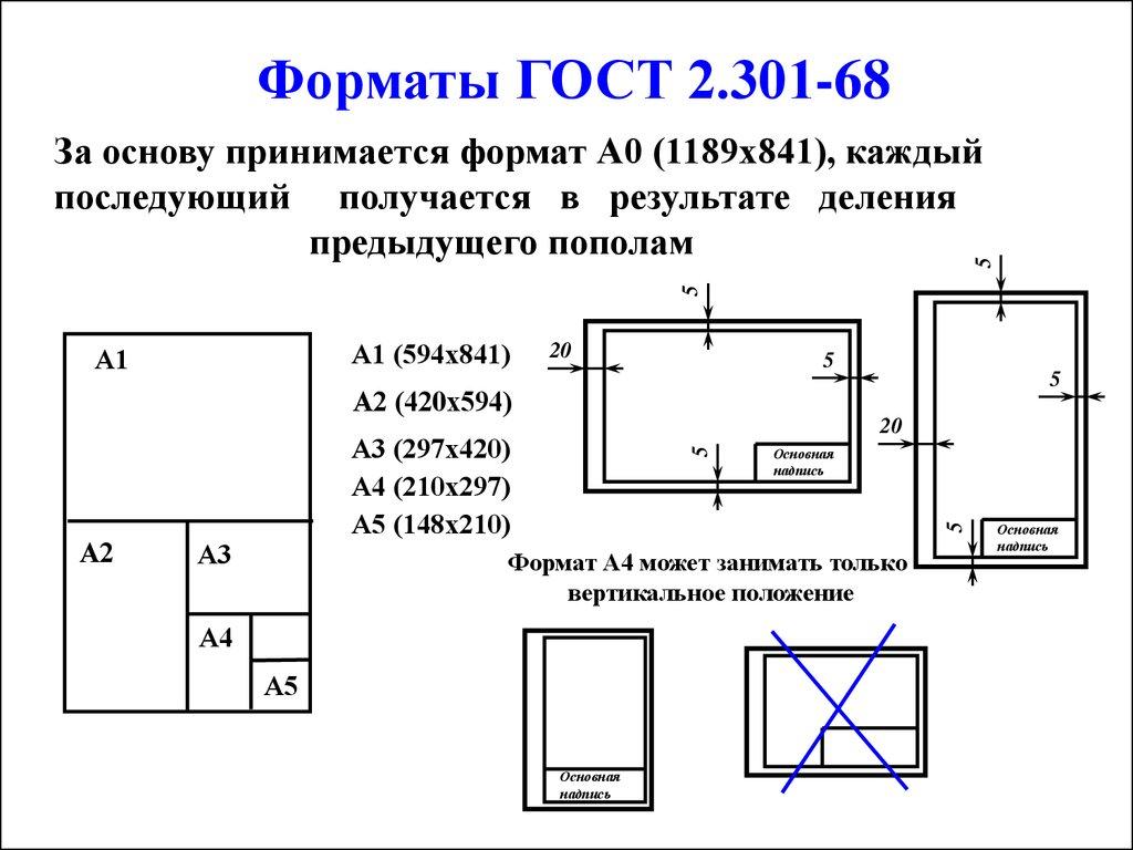 Построение видов на чертеже | техническая библиотека lib.qrz.ru