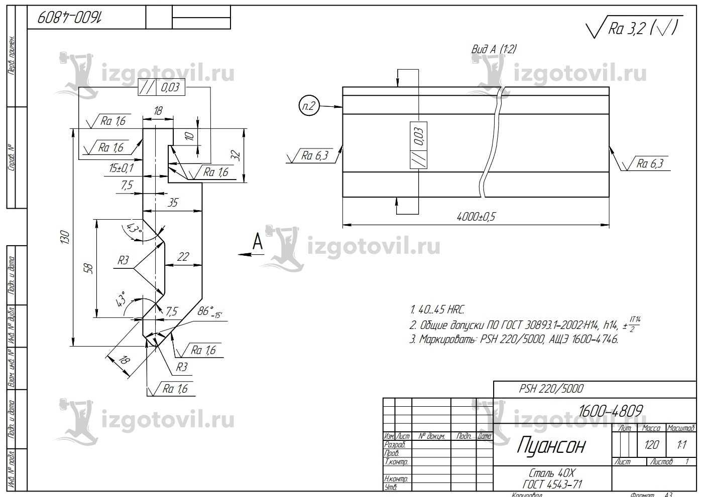 Иб2222 машина листогибочная трехвалковая для гибки листового металла. вальцы. паспорт, схемы, характеристики, описание