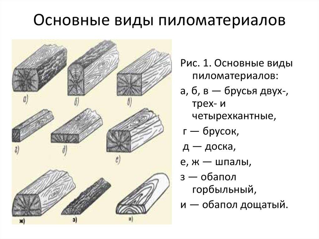 Полевой шпат (55 фото): происхождение и состав минерала, применение ортоклаза, какая формула