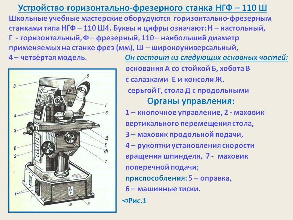 Фрезерный станок по дереву: устройство, виды, выбор, сферы применения