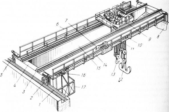 Подвесные мостовые краны