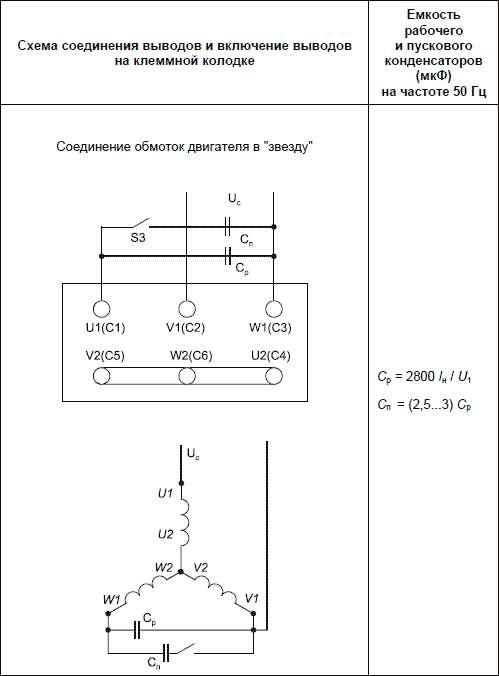 Расчет конденсатора для двигателя