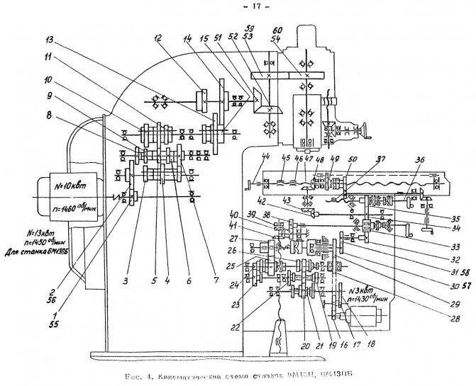 Фрезерный станок 6р12: технические характеристики, схемы, советы