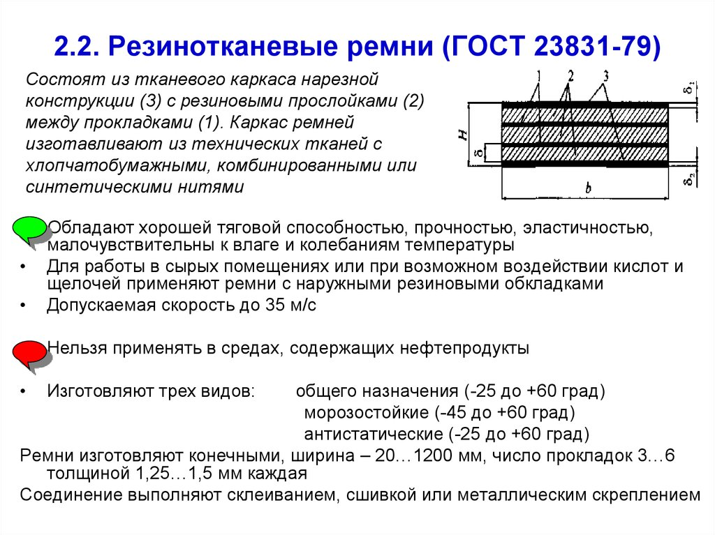 Гост iso 22721-2016 ленты конвейерные с резинотканевым каркасом с резиновыми или пластиковыми обкладками для шахтного оборудования. технические требования